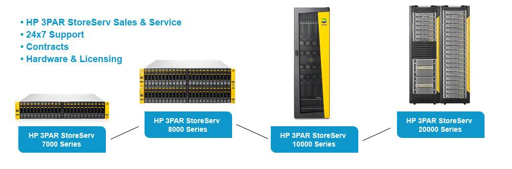 On Queue Computer - HP 3Par StoreServ Series